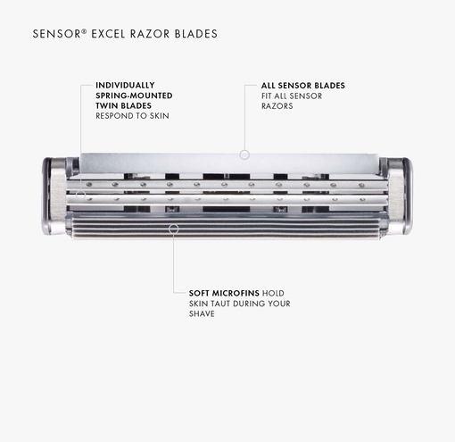 Gillette Sensor Excel wkłady do maszynki zbliżenie